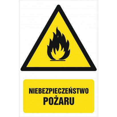 Niebezpieczeństwo pożaru