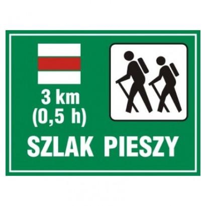 Szlak pieszy - długość