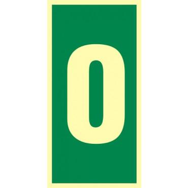 Numer stacji ewakuacyjnych nr 0