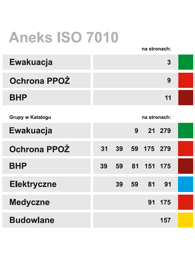 Aneks ISO7010